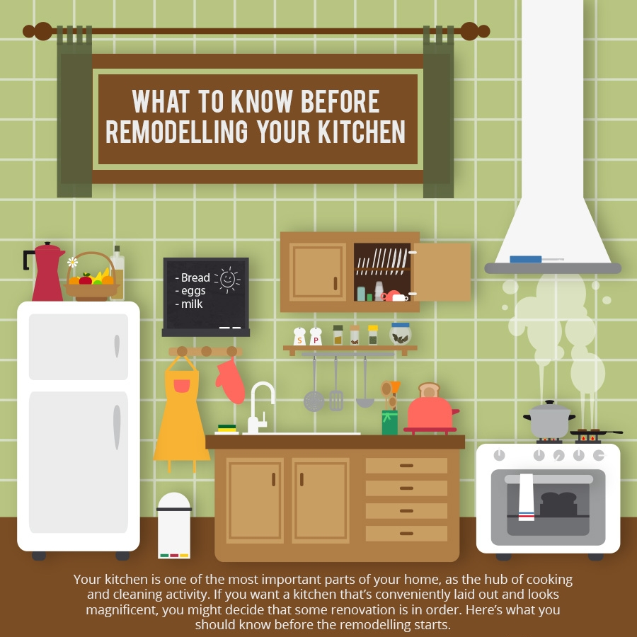 What To Know Before Remodeling Your Kitchen (Infographic)