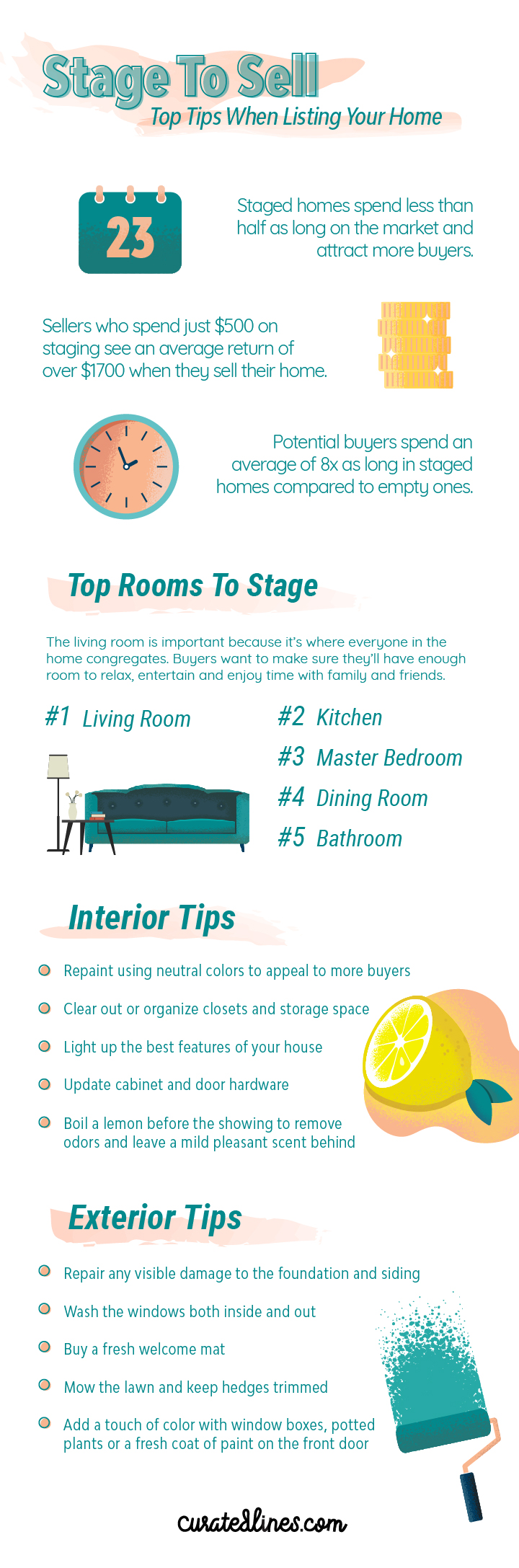 Top Home Staging Tips When Listing and Selling Your Home