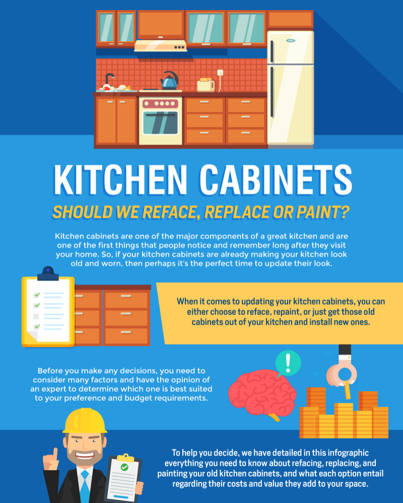 Infographic] Kitchen Cabinets – Should We Reface, Replace, or Paint ...