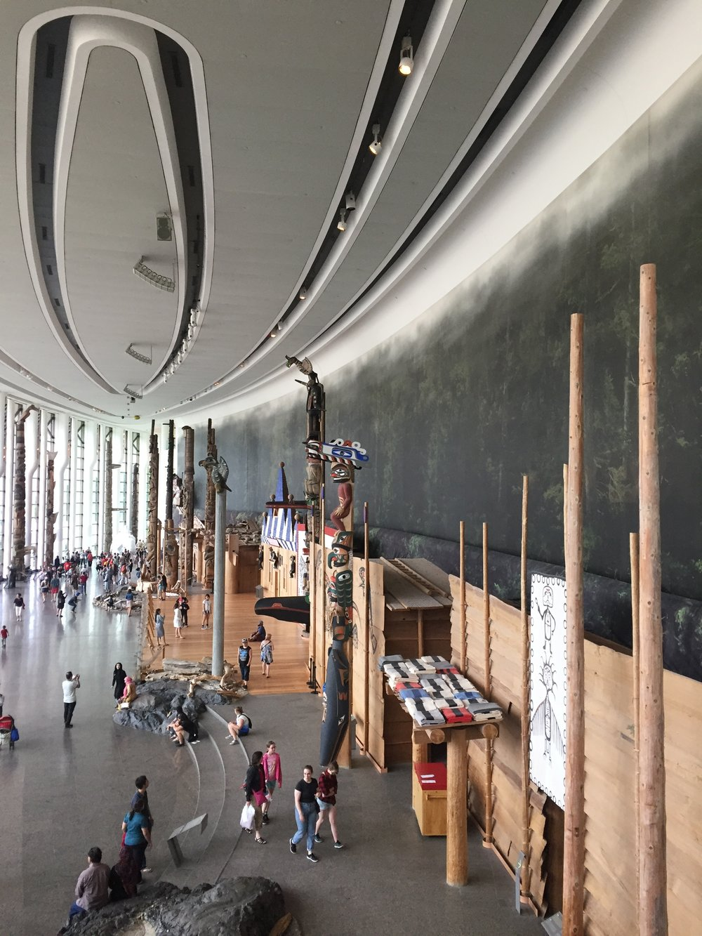 museum of canadian history