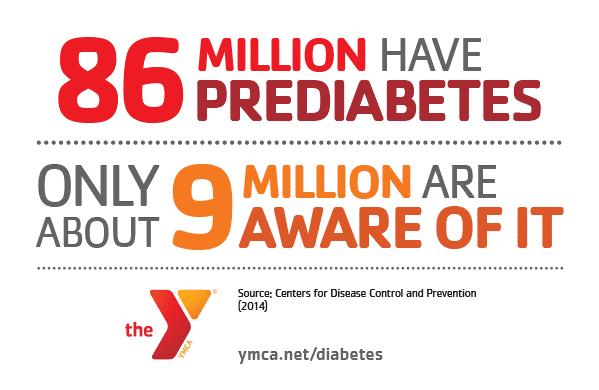 YMCA Diabetes.png
