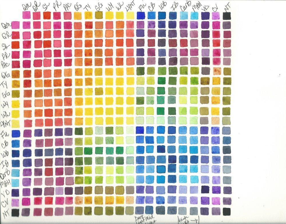 Watercolor Chart.jpeg