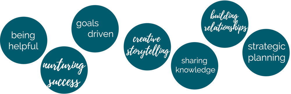 Core values for Rebecca Ellison Photography and Brand Your Small Business are : being helpful, nurturing success, goals driven, creative storytelling, sharing knowledge, building relationships, and stratgic planning