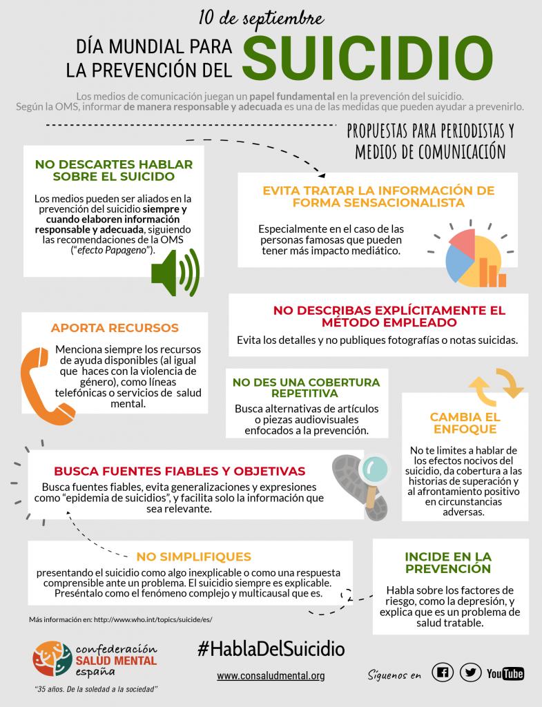 INFOGRAFÍA-PERIODISTAS-Comunicar-el-Suicidio1-785x1024.png