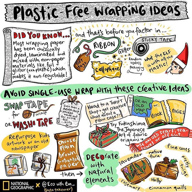 2 days to go! Have a consumer conscious Christmas with these plastic free wrapping ideas. #plasticfreechristmas #plasticrevolution #zerowaste #reducewaste #reuse #recycle