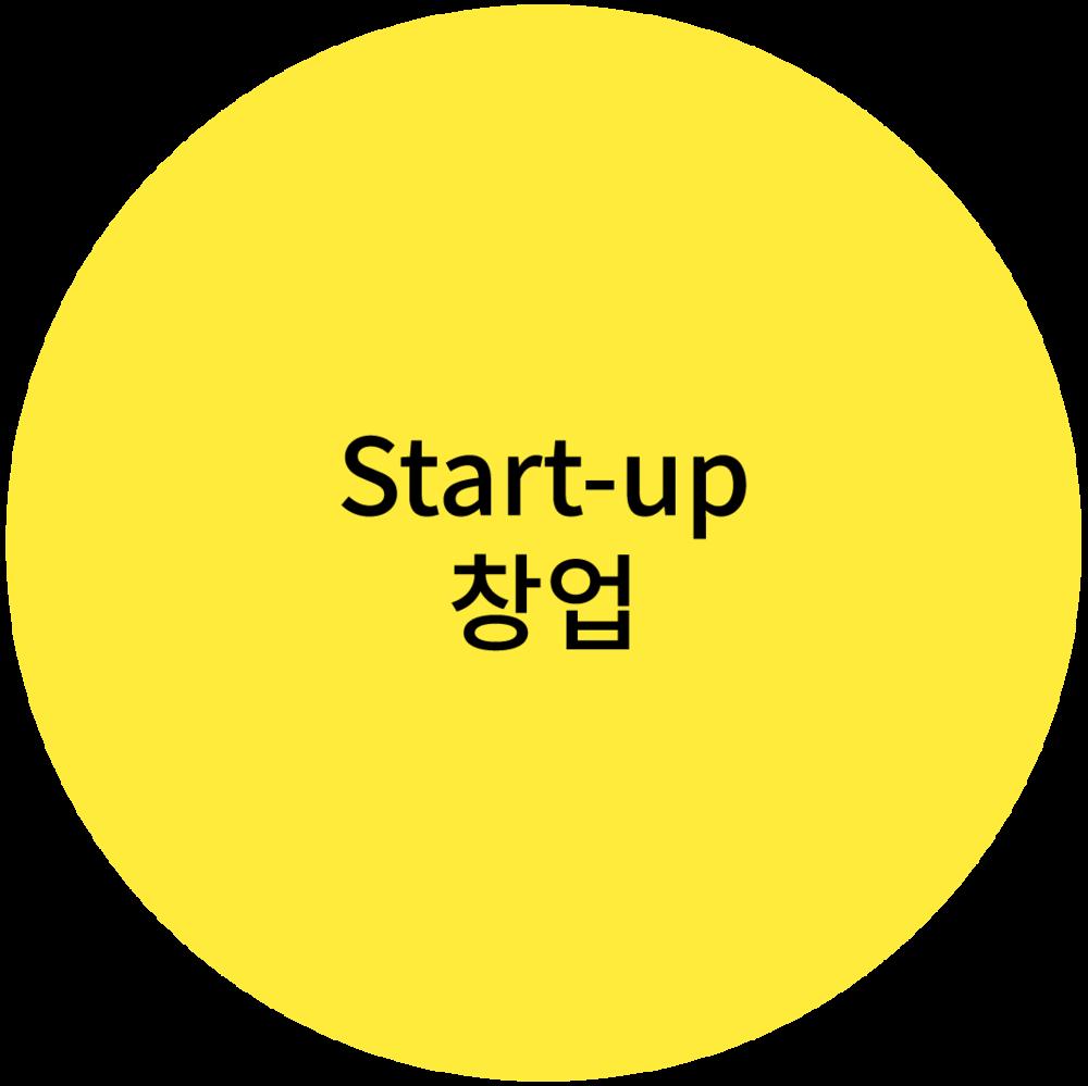 문제를 찾고 해결하는방법을 배우고 사업계획서를 작성하는 등 창업을이해하고 경험합니다.