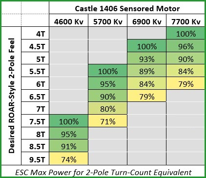 Technology castle homepage 1406 turn count chart1g greentooth Choice Image