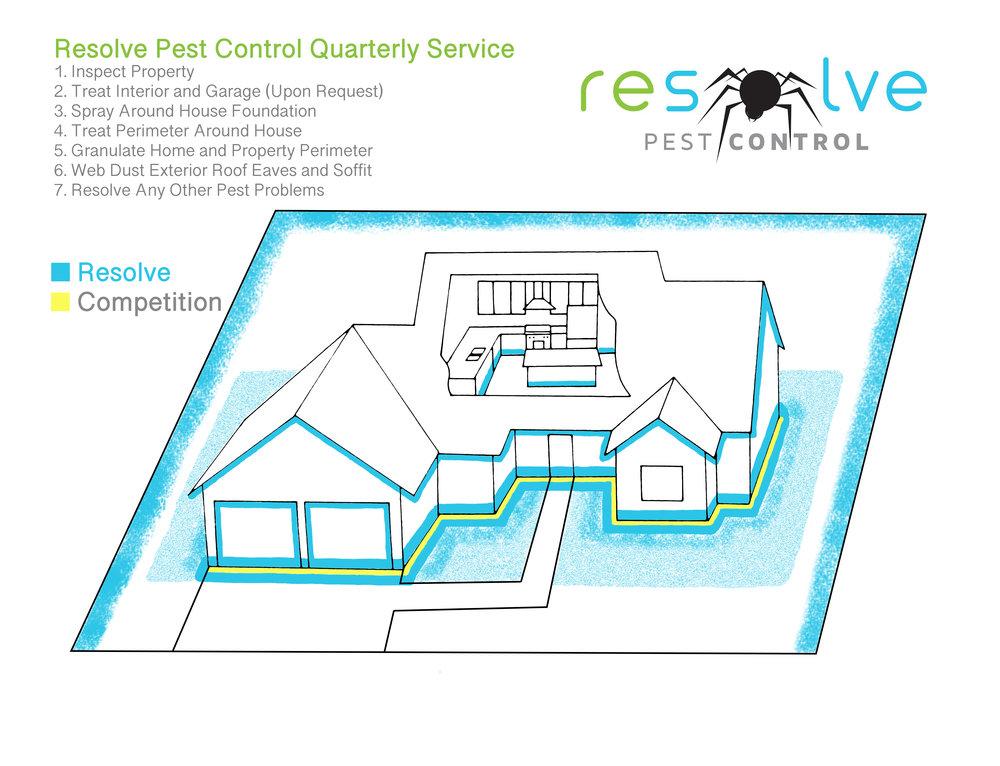 RPC House Outline Quarterly_edited-6.jpg