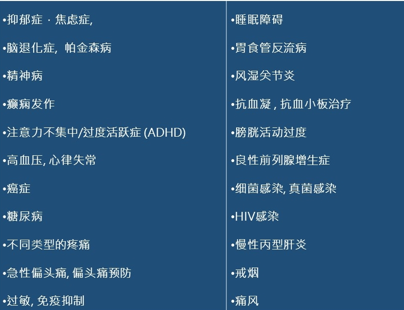 OneOme Conditions Simplified Chinese.jpg