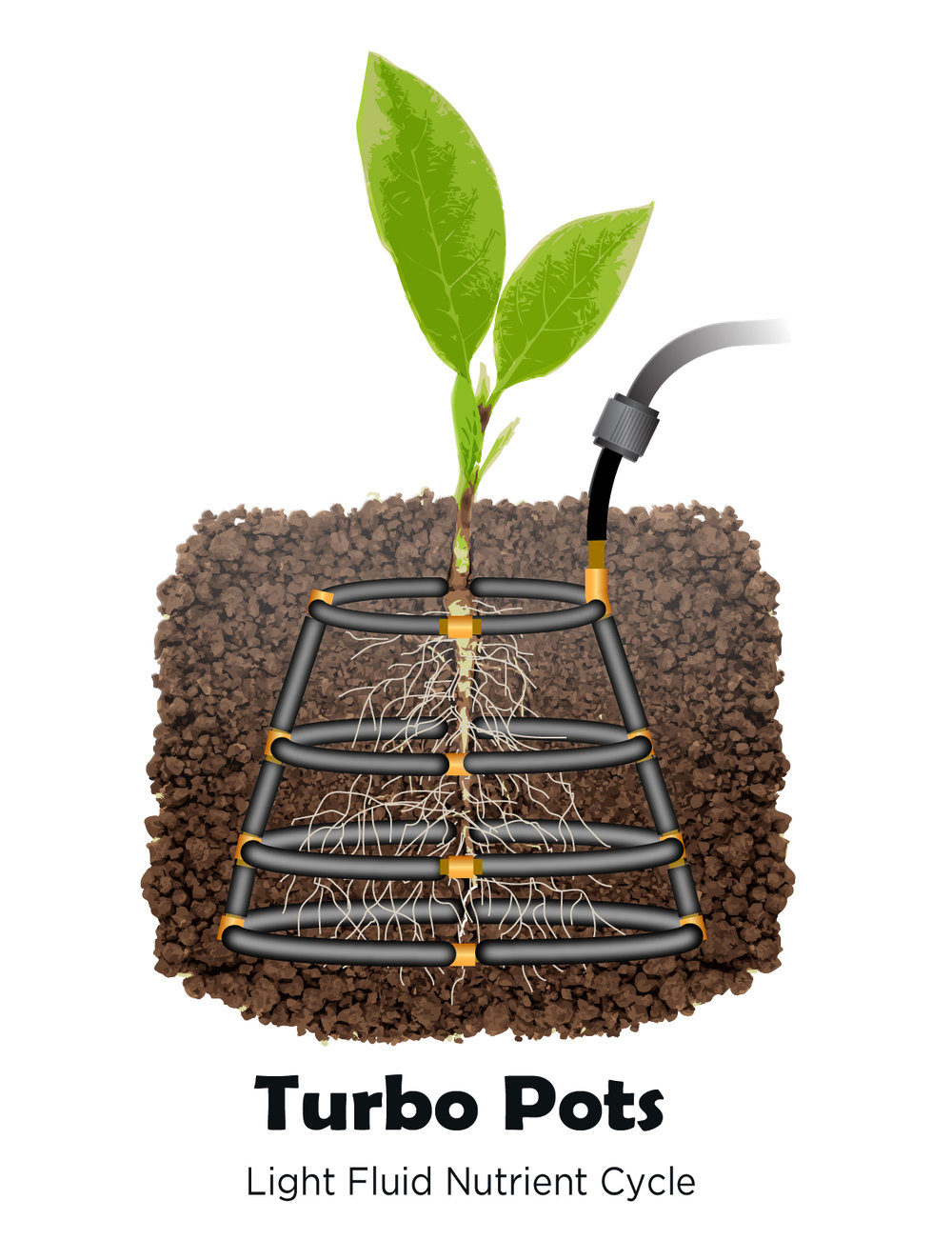 TURBO POT slideshow nutrient-1.jpg
