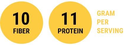 PLANETARIANS 10g Fiber 11 g Protein