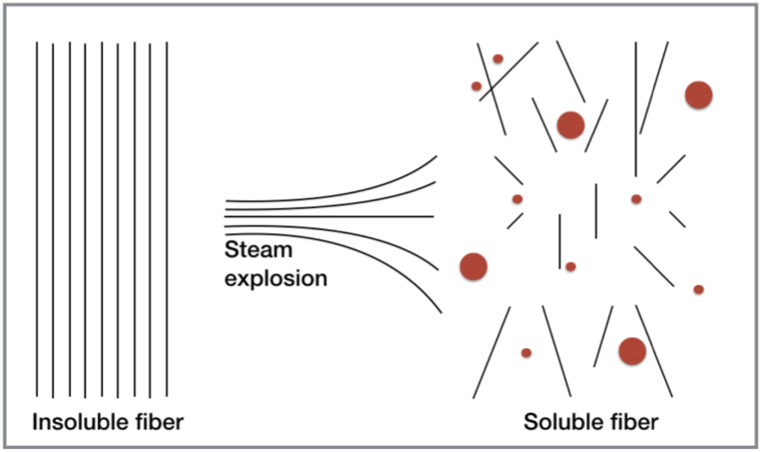 Planetarians Steam Explosion.png