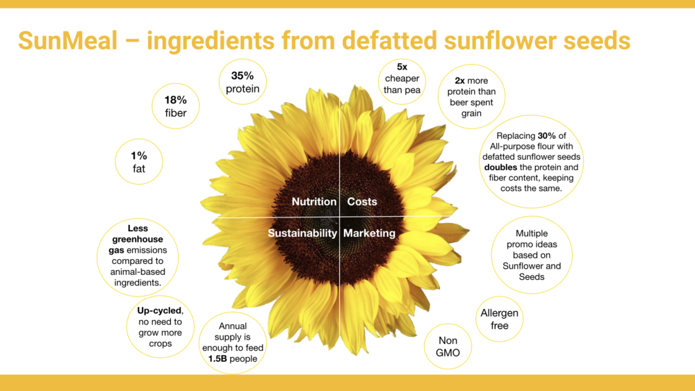 SunMeal Benefits.001.png
