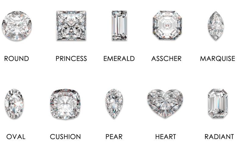 engagement of meaning rings wiki variety diamond shapes shape