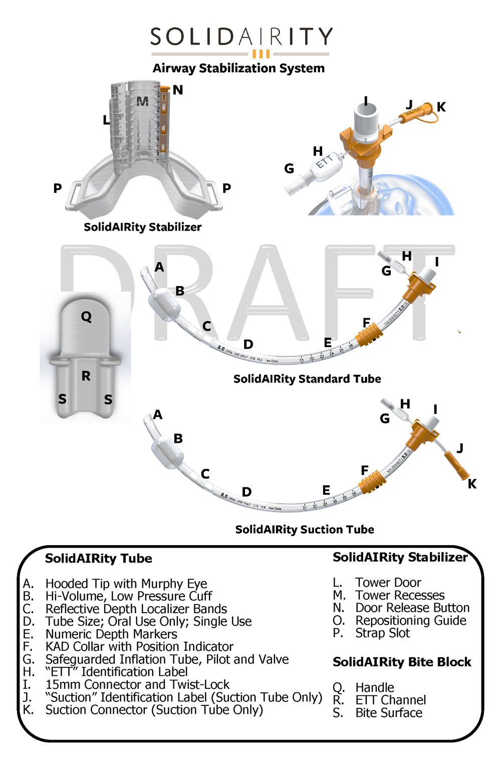 3.4040 Rev X1_Instructions for Use_SolidAIRity Airway Stabilization System_FINAL DRAFT 10.13.2017_Page_04.png