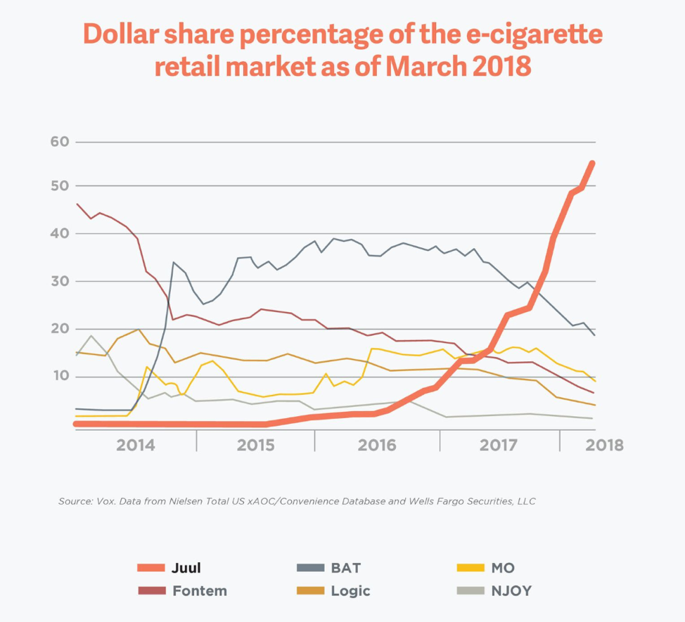dollarshare.png