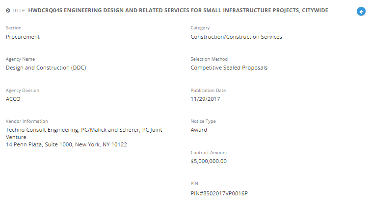 Techno Consult Engineering, P.C. was awarded with the HWDCRQ04S Engineering Design and Related Services for Small Infrastructure Projects, Citywide