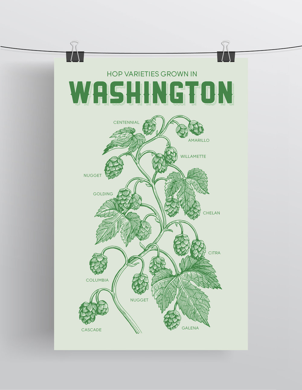 Washington Hop Varieties  Screenprint