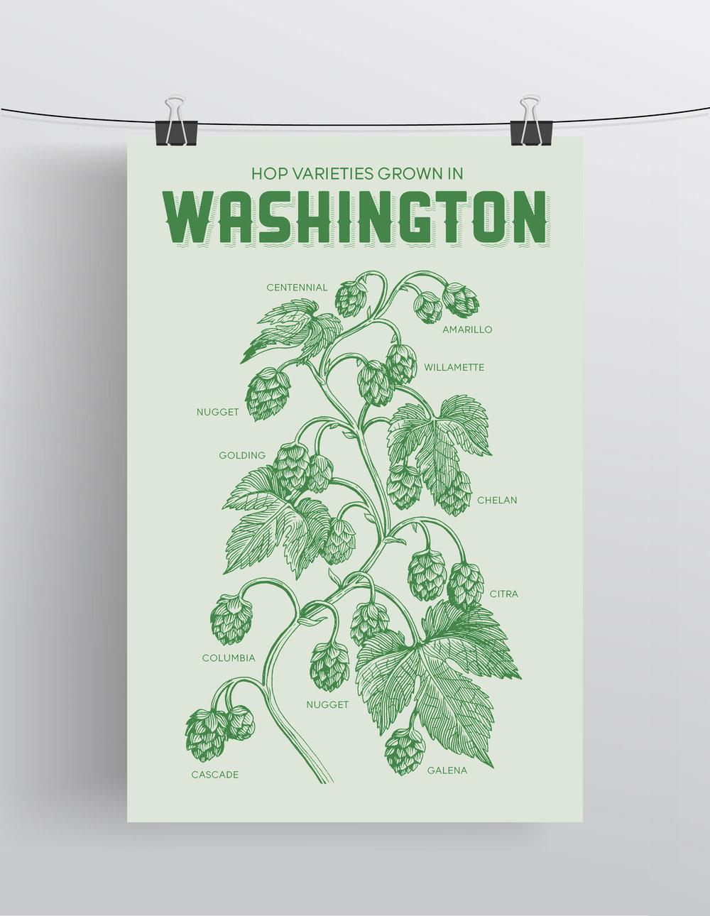 Washington Hop Varieties  Screenprint