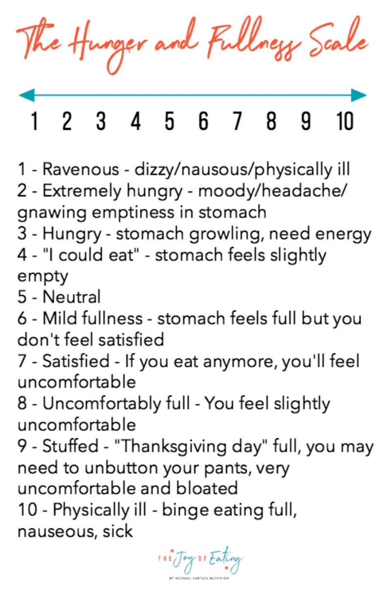 P.S. I've seen people use different markers/physical cues on the hunger/fullness scale, and just know there's no right or wrong! It's really whatever works for you, as the whole point is to simply tune into these cues, not identify the number with 100% accuracy.