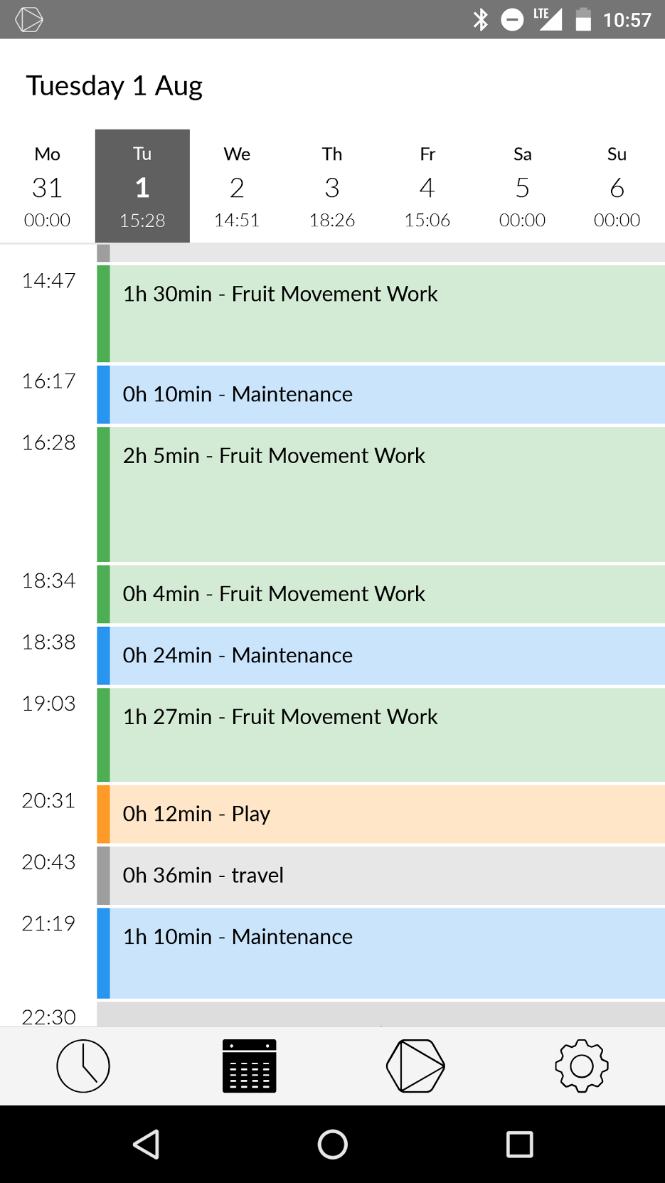 A screenshot of my day on August 1st. I categorize my time between work, maintenance, play, travel, etc.