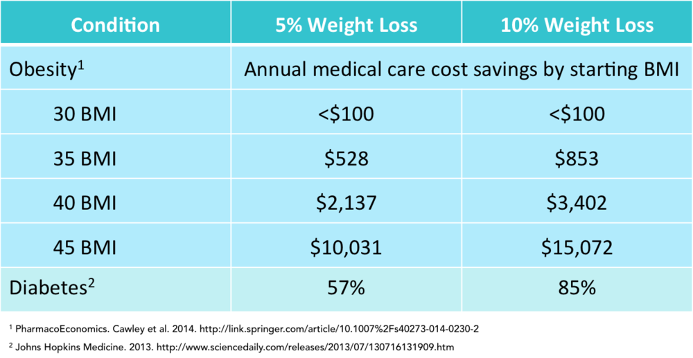 health savings.png