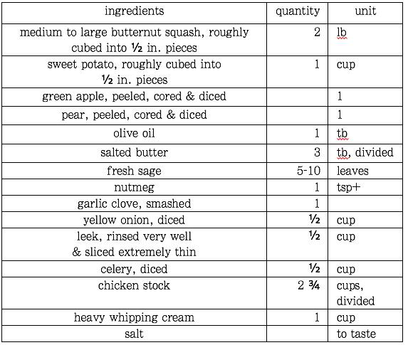 butternut squash soup ingredients list