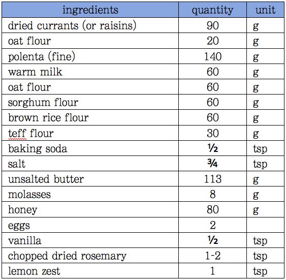 ingredients for breakfast cookies