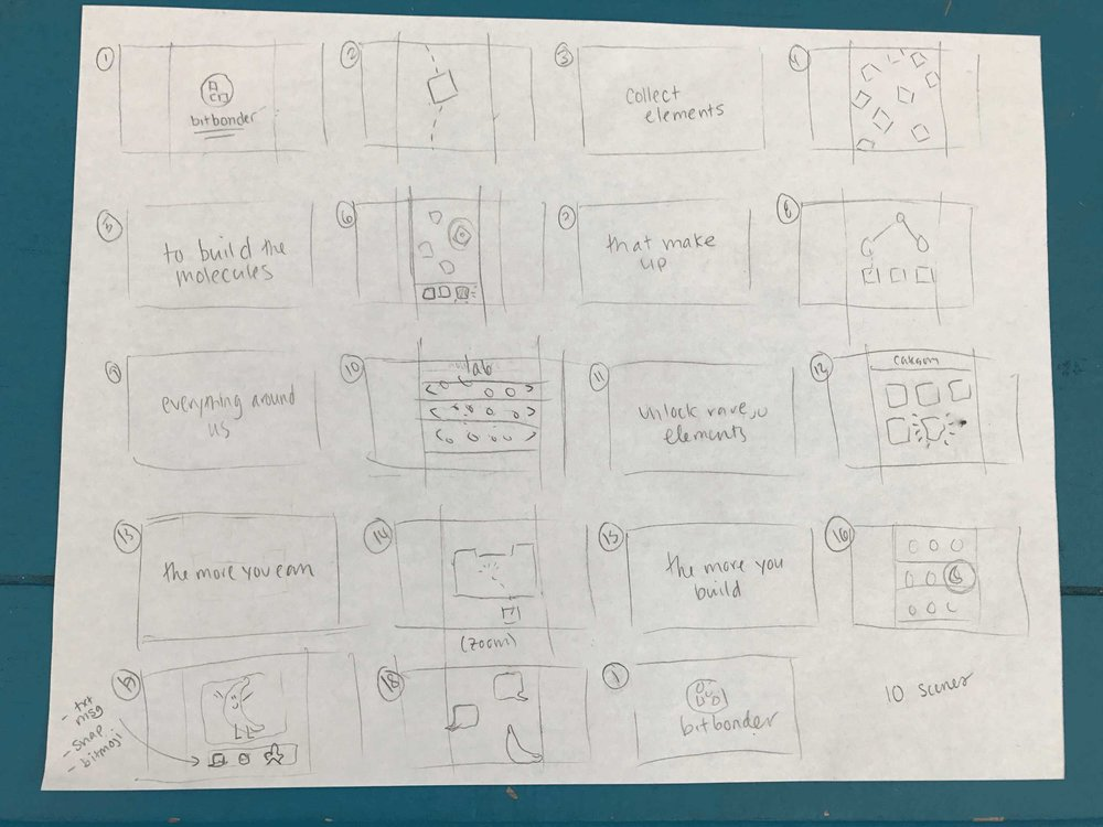 First Low-fi Storyboard