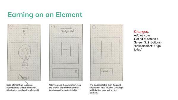 3-Earning-an-Element.jpg
