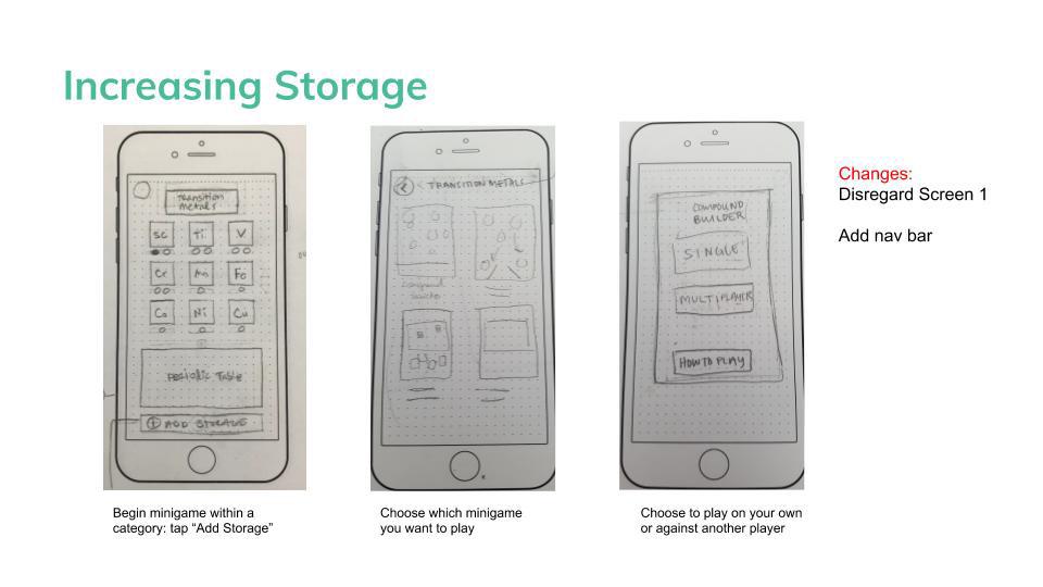 5-Increasing Storage.jpg