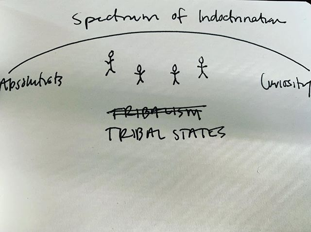 Where do you fall on the spectrum of absolutism vs. curiosity? : : : Answer and then question yourself again and again and again... #tribalstates #tribalism #curiosity