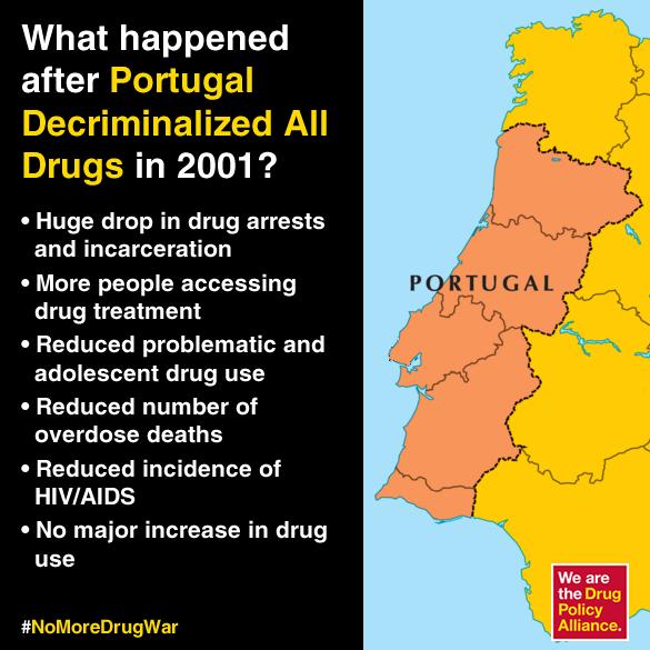 decriminalize-drug-use-now-as-did-Portugal.png