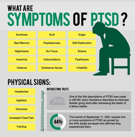 possible-signs-of-ptsd-why-do-i-avoid.jpg