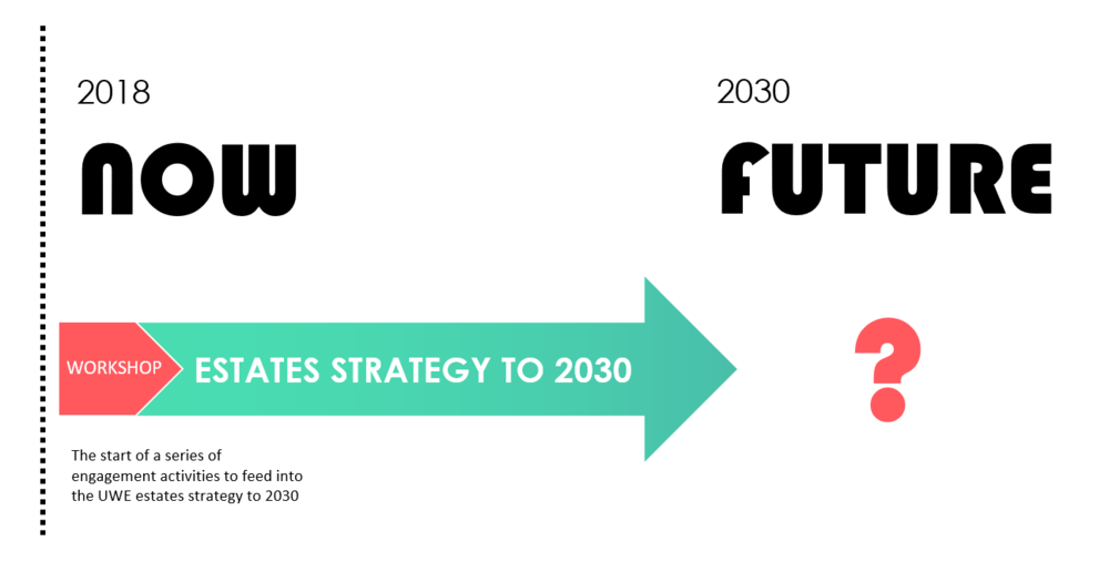 Strategy 2030 Cafe Approach.png