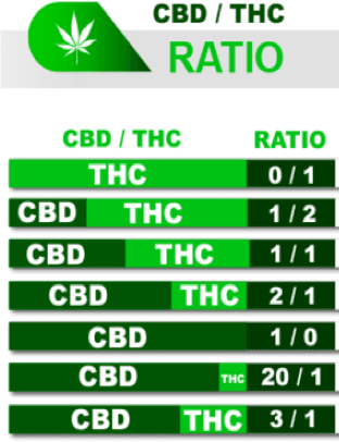 ratios.png