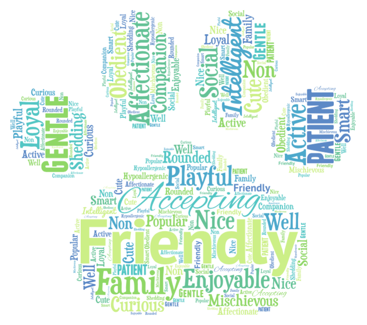 Goldendoodle-word-art.png