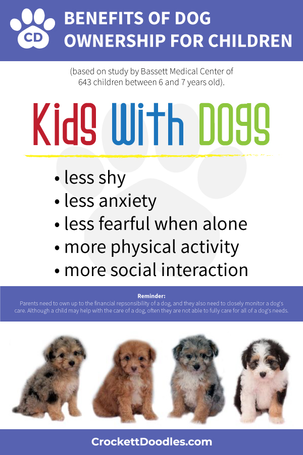 Benefits-of-dog-ownership-for-children.jpg