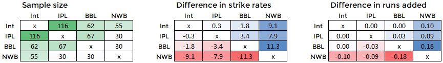 03 batting per ball.PNG