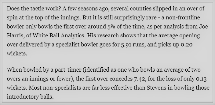 """Except from the Cricinfo article on """"The art of the first over"""""""