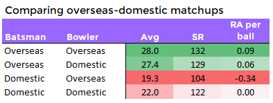 Basic stats.PNG