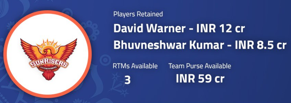 Sunrisers Hyderbad retained David Warner and Rashid Khan