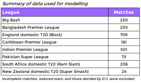 Summary of data.PNG