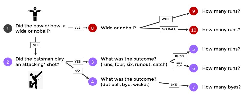 Model logic.PNG