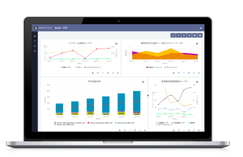 Analytica dashboard image m