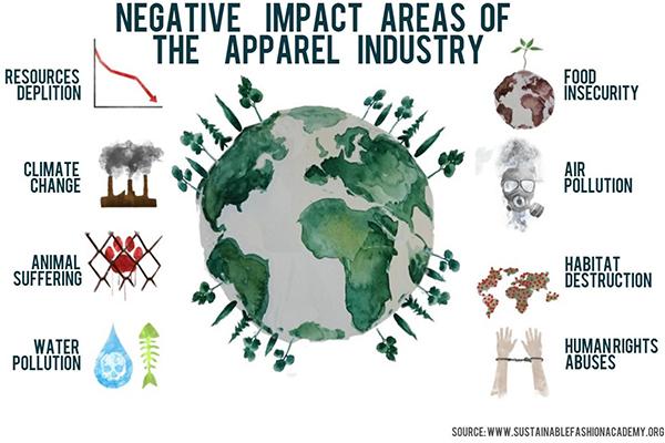 sustainable-2.jpg