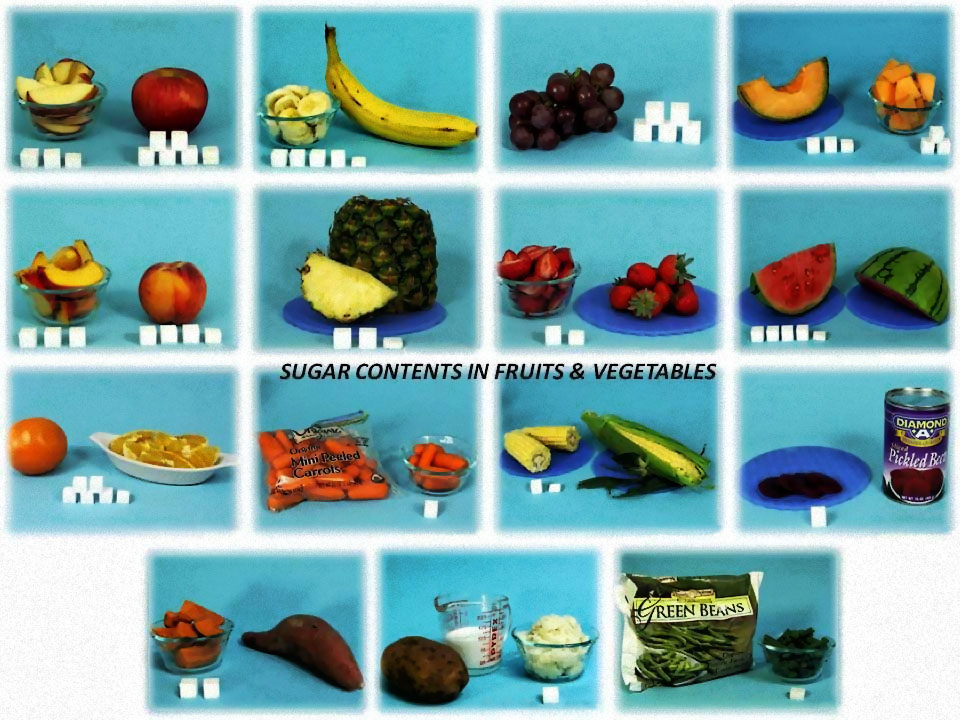 food-with-high-sugar-content1.jpg