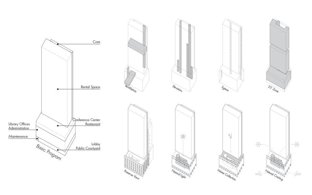 LO_Diagrams2.jpg