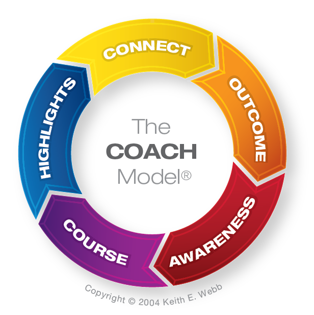 The-coach-model.png