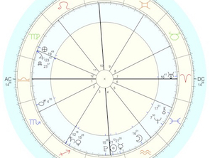 began Astrology -